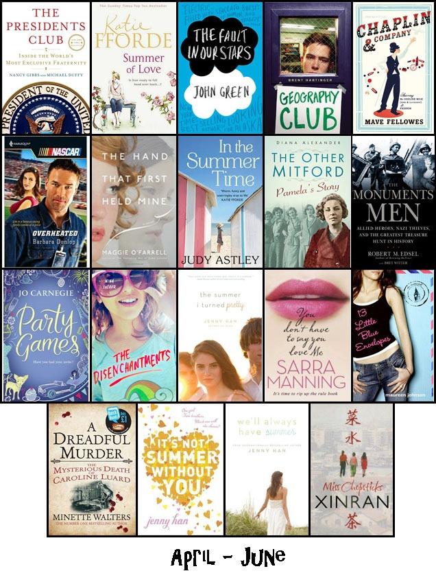Books 2013 - II