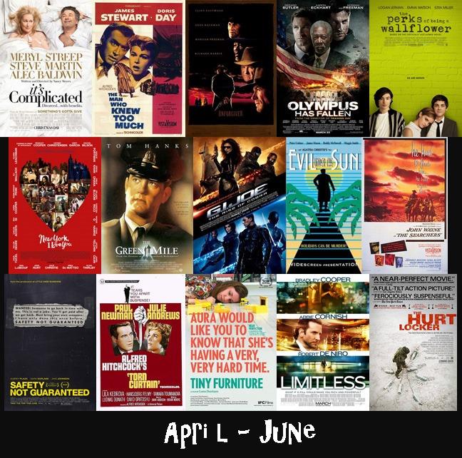 April - June 2013 Films